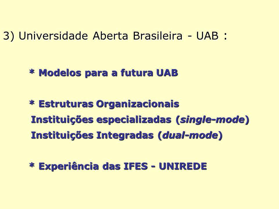 3) Universidade Aberta Brasileira - UAB : * Modelos para a futura UAB * Estruturas Organizacionais Instituições especializadas (single-mode) Instituições Integradas (dual-mode) * Experiência das IFES - UNIREDE