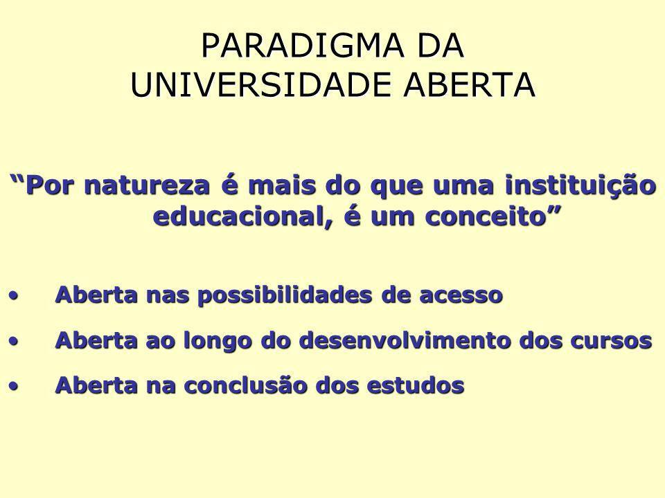 PARADIGMA DA UNIVERSIDADE ABERTA Por natureza é mais do que uma instituição educacional, é um conceito Aberta nas possibilidades de acessoAberta nas possibilidades de acesso Aberta ao longo do desenvolvimento dos cursosAberta ao longo do desenvolvimento dos cursos Aberta na conclusão dos estudosAberta na conclusão dos estudos