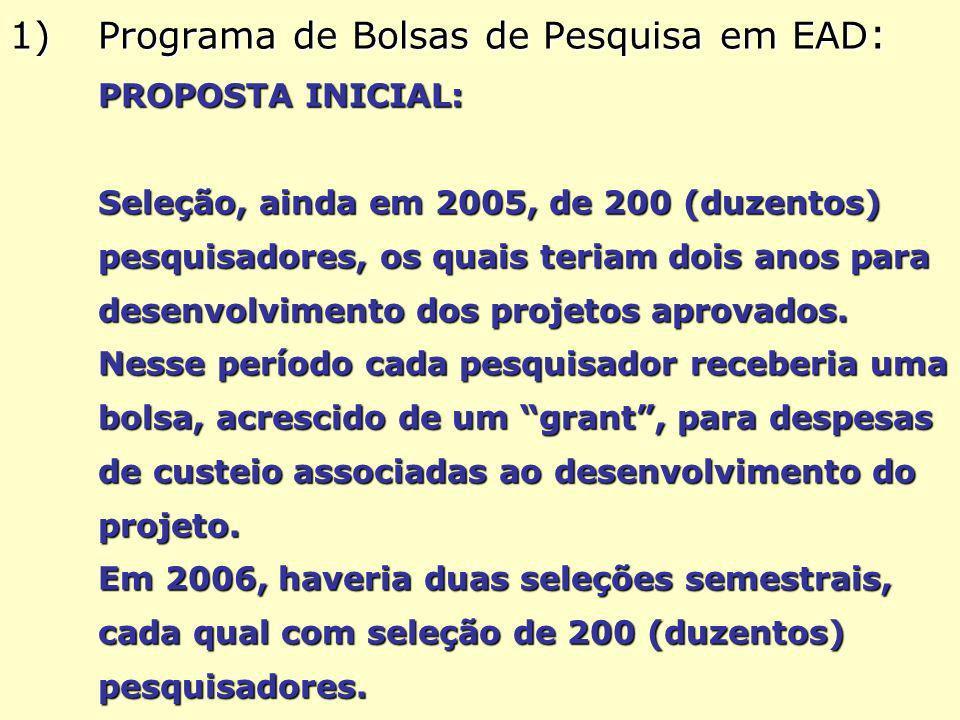 1)Programa de Bolsas de Pesquisa em EAD : PROPOSTA INICIAL: Seleção, ainda em 2005, de 200 (duzentos) pesquisadores, os quais teriam dois anos para desenvolvimento dos projetos aprovados.