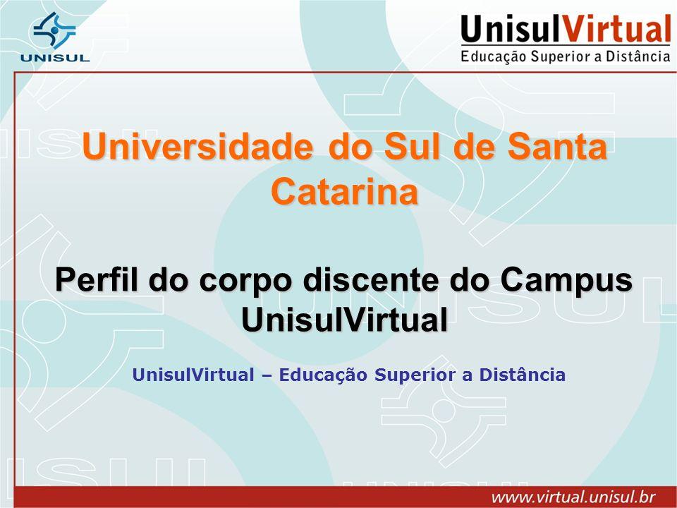 Universidade do Sul de Santa Catarina Perfil do corpo discente do Campus UnisulVirtual UnisulVirtual – Educação Superior a Distância