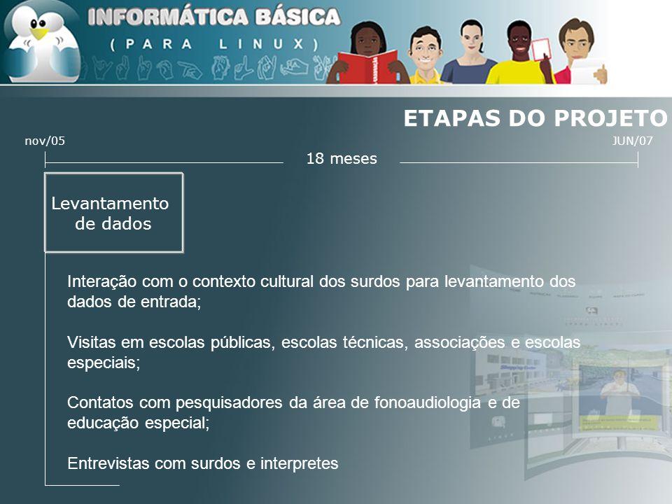ETAPAS DO PROJETO 18 meses JUN/07nov/05 Levantamento de dados Interação com o contexto cultural dos surdos para levantamento dos dados de entrada; Vis
