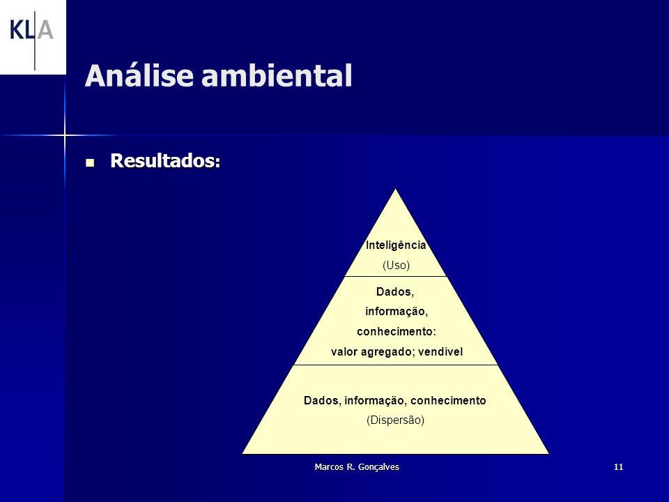 Marcos R. Gonçalves11 Análise ambiental Resultados : Resultados : Inteligência (Uso) Dados, informação, conhecimento: valor agregado; vendível Dados,