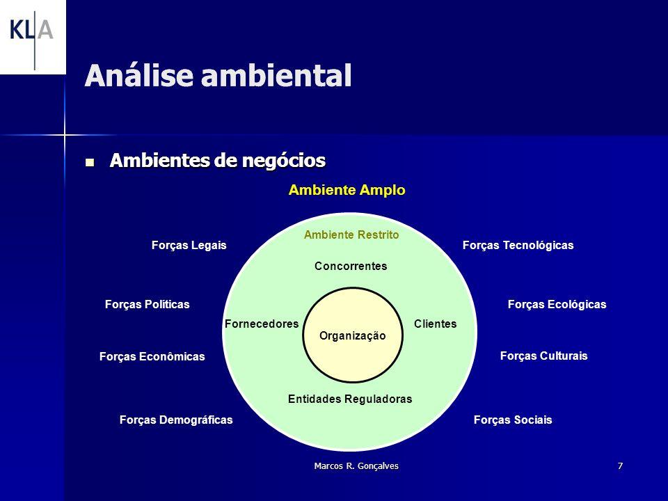 Marcos R. Gonçalves7 Análise ambiental Ambientes de negócios Ambientes de negócios Análise ambiental Ambientes de negócios Ambientes de negócios Organ