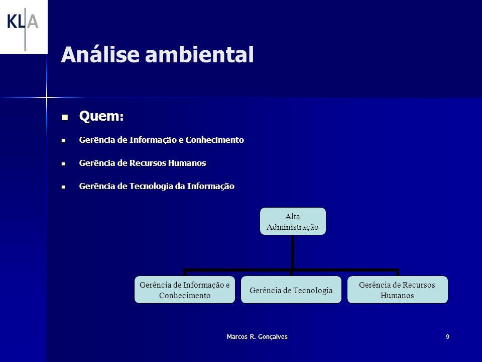 Marcos R. Gonçalves9 Análise ambiental Quem : Quem : Gerência de Informação e Conhecimento Gerência de Informação e Conhecimento Gerência de Recursos