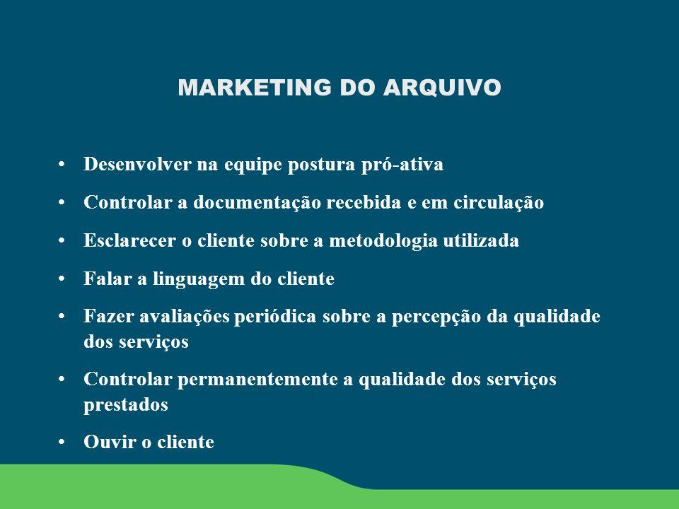MARKETING DO ARQUIVO Desenvolver na equipe postura pró-ativa Controlar a documentação recebida e em circulação Esclarecer o cliente sobre a metodologi