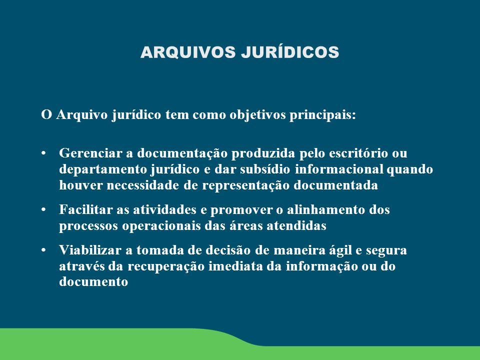 ARQUIVOS JURÍDICOS O Arquivo jurídico tem como objetivos principais: Gerenciar a documentação produzida pelo escritório ou departamento jurídico e dar