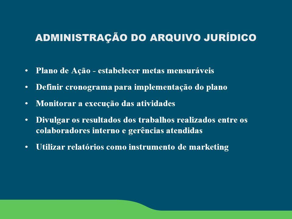 ADMINISTRAÇÃO DO ARQUIVO JURÍDICO Plano de Ação - estabelecer metas mensuráveis Definir cronograma para implementação do plano Monitorar a execução da