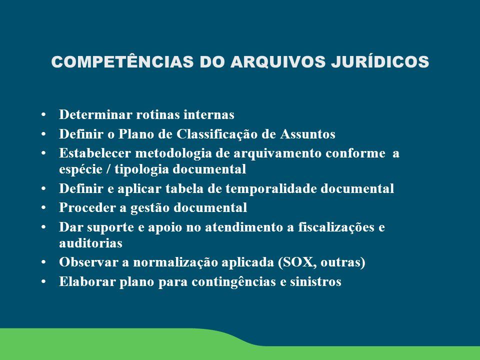 COMPETÊNCIAS DO ARQUIVOS JURÍDICOS Determinar rotinas internas Definir o Plano de Classificação de Assuntos Estabelecer metodologia de arquivamento co