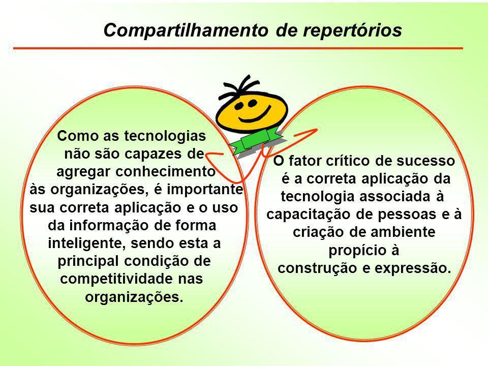 Redes Sociais: princípios envolvidos...
