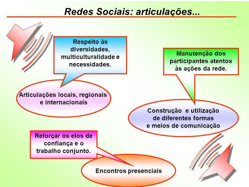Movimentos associativos são a ambiência ideal para as Rede Sociais porque: trabalham em torno de uma causa comum a determinado grupo ou grupos de profissionais e de instituições.