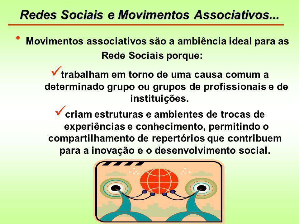 Movimentos associativos são a ambiência ideal para as Rede Sociais porque: trabalham em torno de uma causa comum a determinado grupo ou grupos de prof