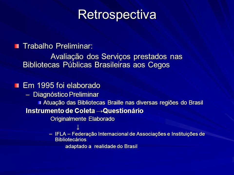 Retrospectiva Trabalho Preliminar: Avaliação dos Serviços prestados nas Bibliotecas Públicas Brasileiras aos Cegos Avaliação dos Serviços prestados na