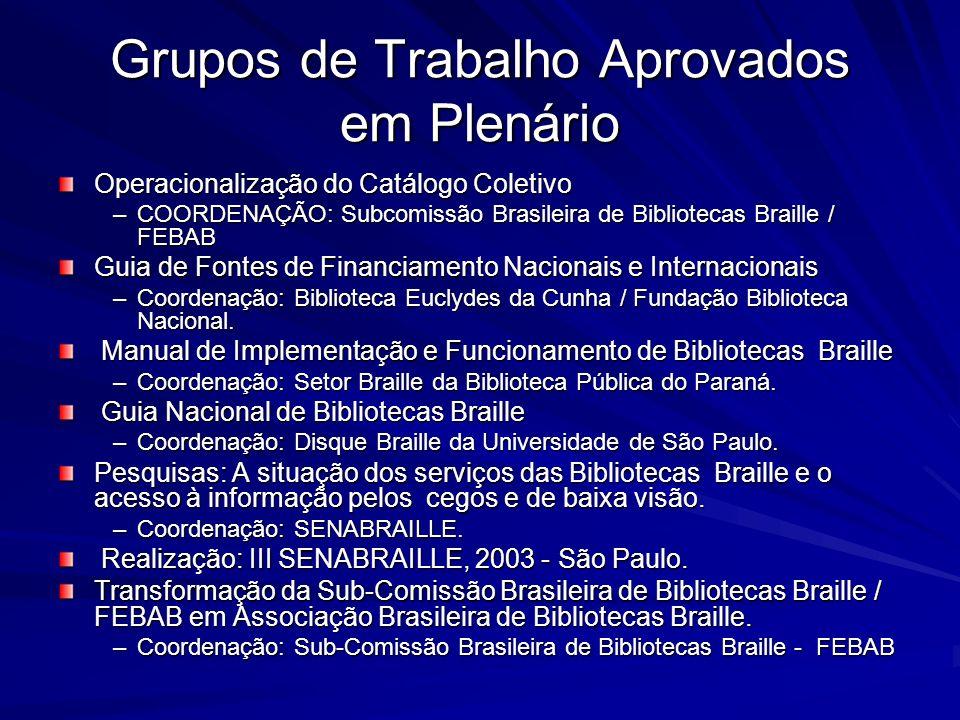 Grupos de Trabalho Aprovados em Plenário Operacionalização do Catálogo Coletivo –COORDENAÇÃO: Subcomissão Brasileira de Bibliotecas Braille / FEBAB Gu
