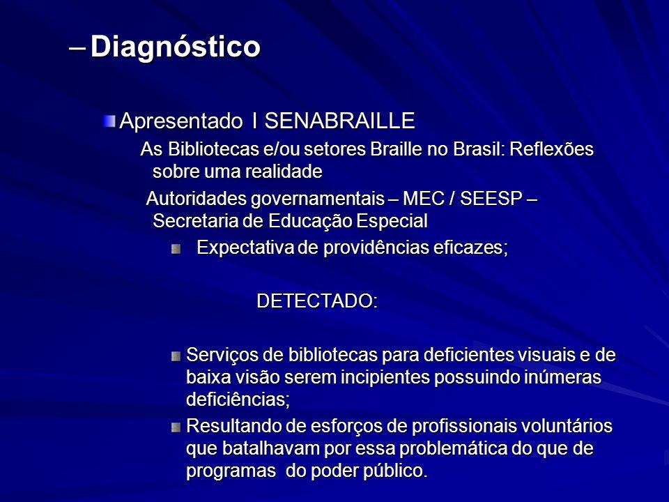 –Diagnóstico Apresentado I SENABRAILLE As Bibliotecas e/ou setores Braille no Brasil: Reflexões sobre uma realidade As Bibliotecas e/ou setores Braill
