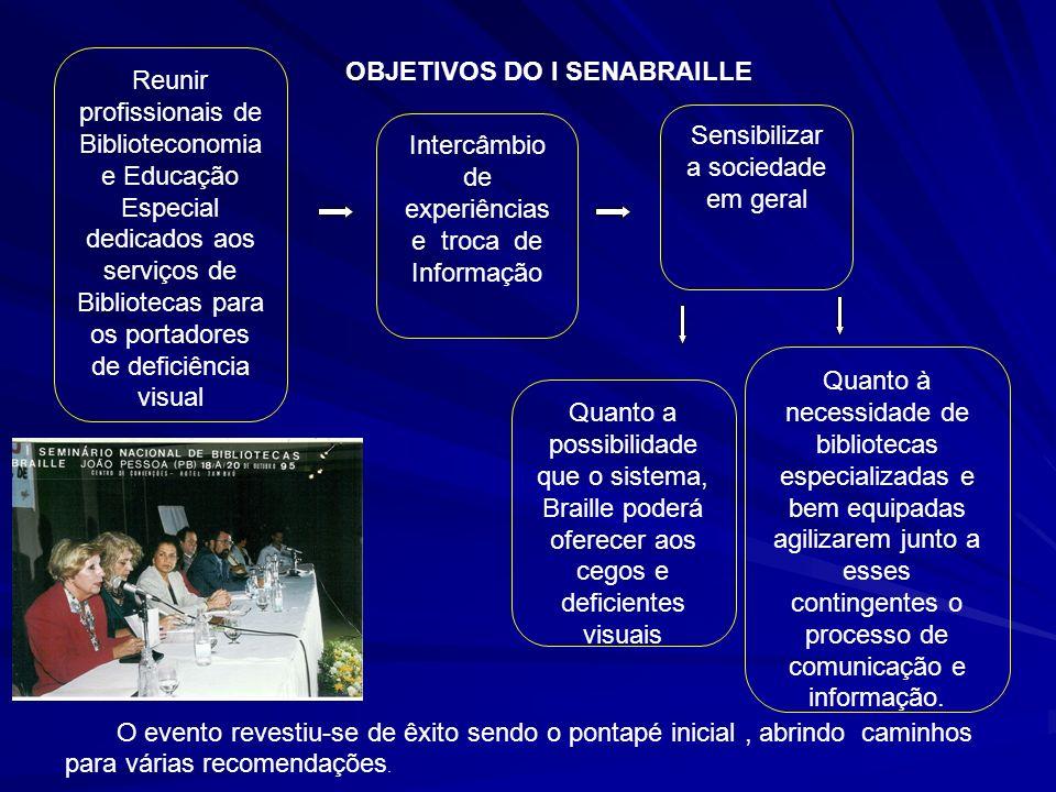 RECOMENDAÇÕES DO I SENABRAILLE 1.