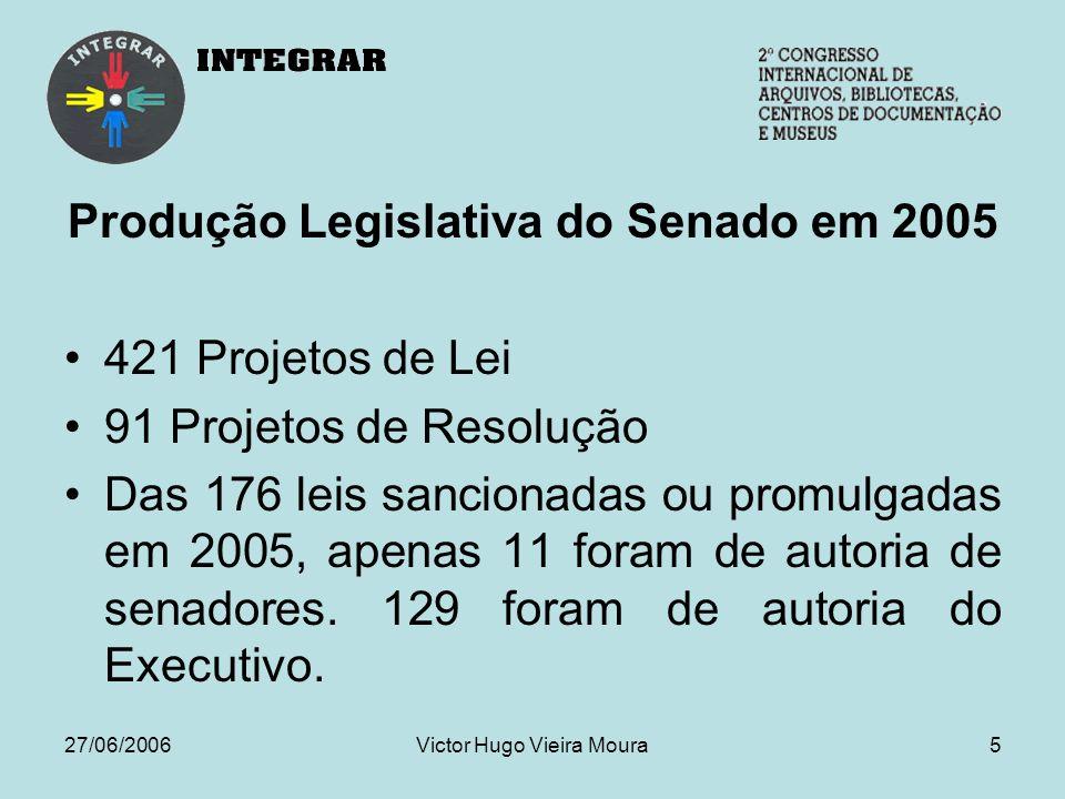 27/06/2006Victor Hugo Vieira Moura26