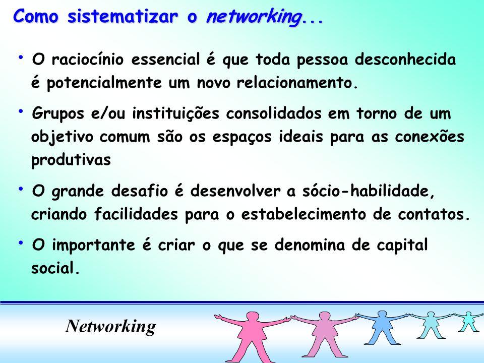 Networking O raciocínio essencial é que toda pessoa desconhecida é potencialmente um novo relacionamento. Grupos e/ou instituições consolidados em tor