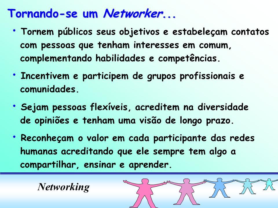 Networking Tornem públicos seus objetivos e estabeleçam contatos com pessoas que tenham interesses em comum, complementando habilidades e competências.