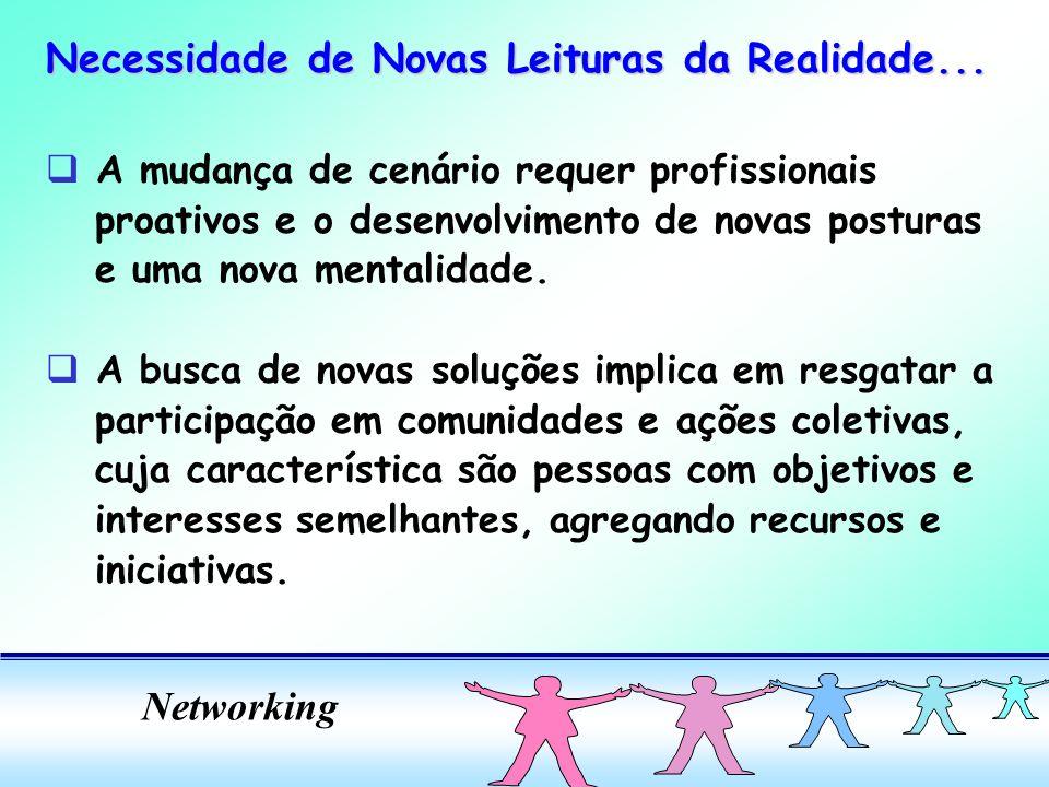 Networking q A mudança de cenário requer profissionais proativos e o desenvolvimento de novas posturas e uma nova mentalidade. q A busca de novas solu