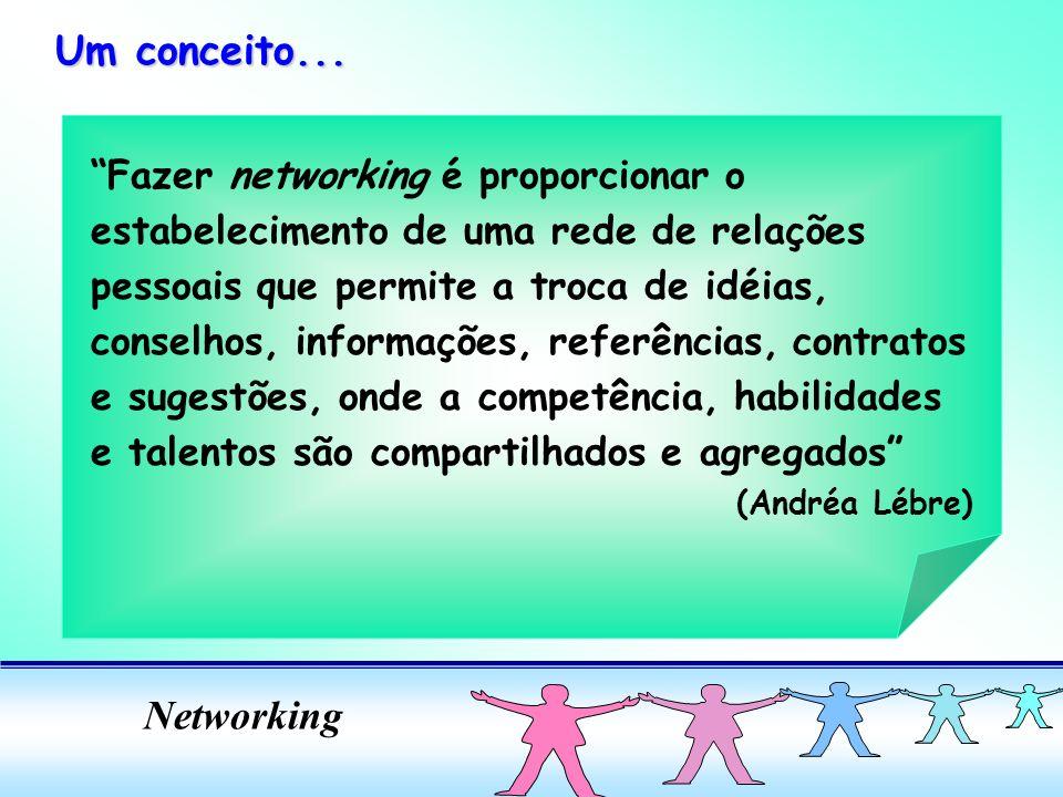 Networking Fazer networking é proporcionar o estabelecimento de uma rede de relações pessoais que permite a troca de idéias, conselhos, informações, referências, contratos e sugestões, onde a competência, habilidades e talentos são compartilhados e agregados (Andréa Lébre) Um conceito...
