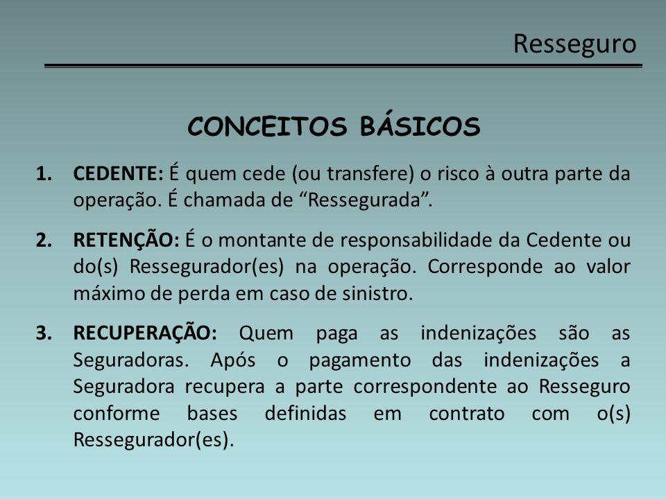 Resseguro CONCEITOS BÁSICOS 1.CEDENTE: É quem cede (ou transfere) o risco à outra parte da operação. É chamada de Ressegurada. 2.RETENÇÃO: É o montant