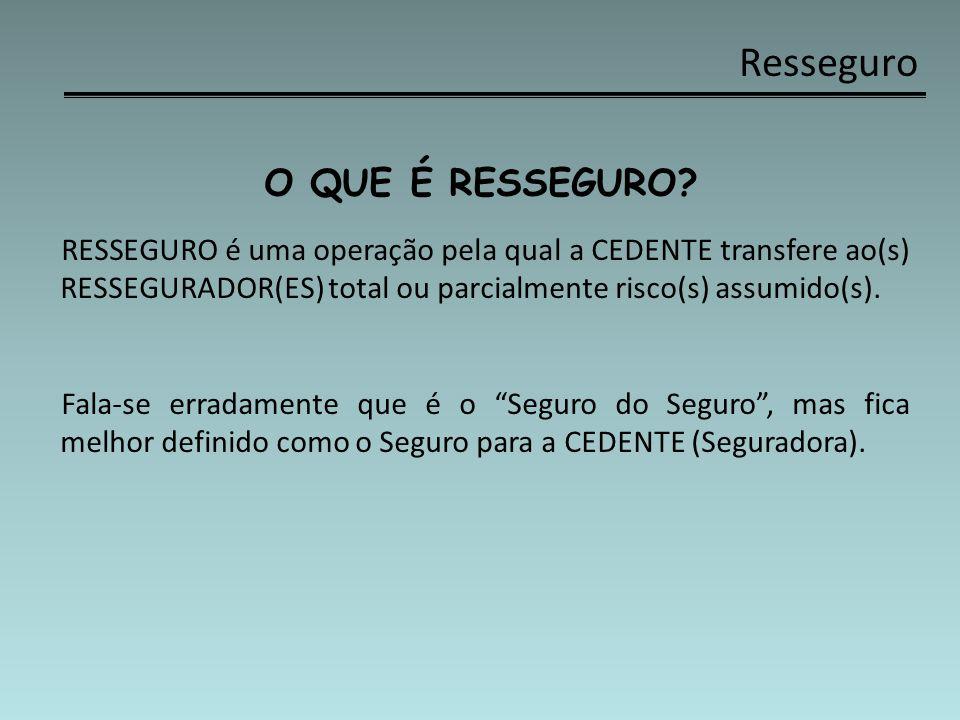 Resseguro MERCADO DE RESSEGURO (Pós-Abertura) Fim do Monopólio de Resseguro exercido pelo IRB: O risco de crédito passa a ser TODO da Cedente que terá que ter seu próprio critério de análise de security.