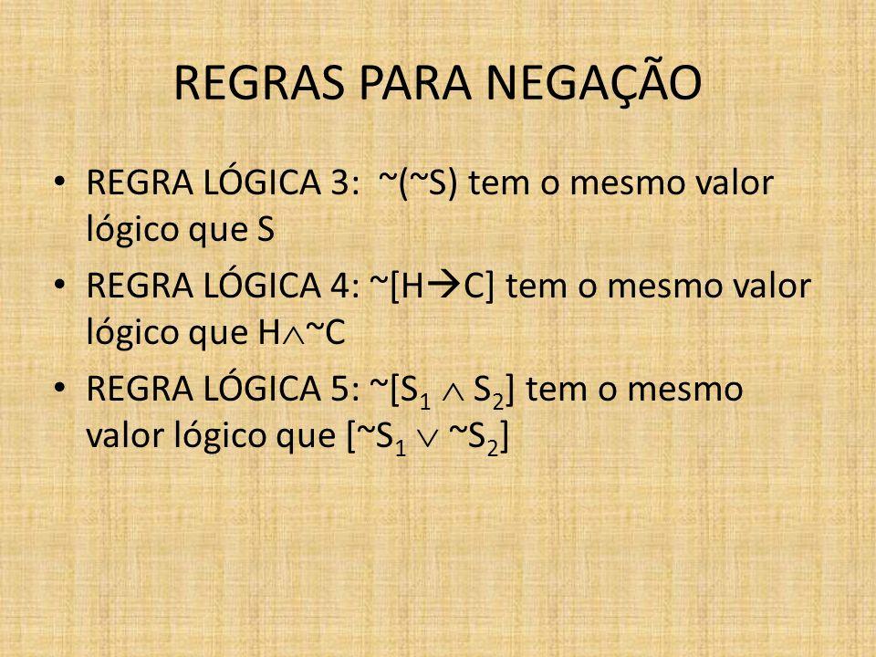 REGRAS PARA NEGAÇÃO REGRA LÓGICA 3: ~(~S) tem o mesmo valor lógico que S REGRA LÓGICA 4: ~[H C] tem o mesmo valor lógico que H ~C REGRA LÓGICA 5: ~[S