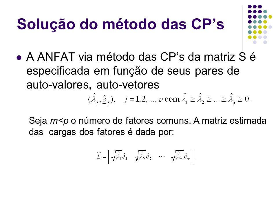 Solução do método das CPs As variâncias específicas estimadas são fornecidas pelos elementos da diagonal de As comunalidades são estimadas por