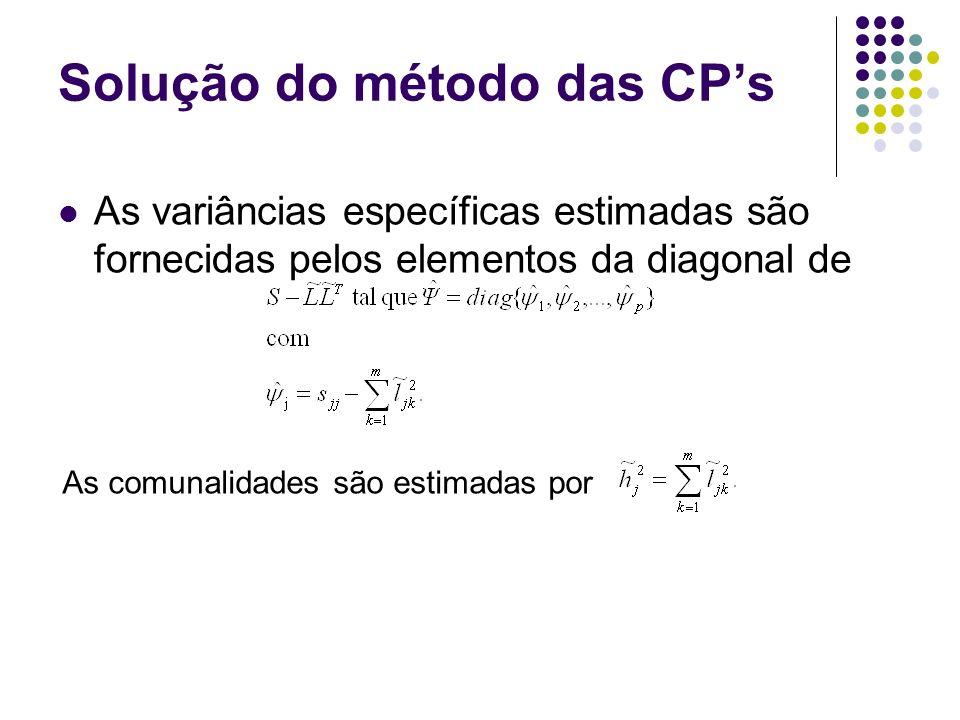 Solução do método das CPs A ANFAT via CPs da matriz de correlação amostral R é obtida usando-se R no lugar de S.