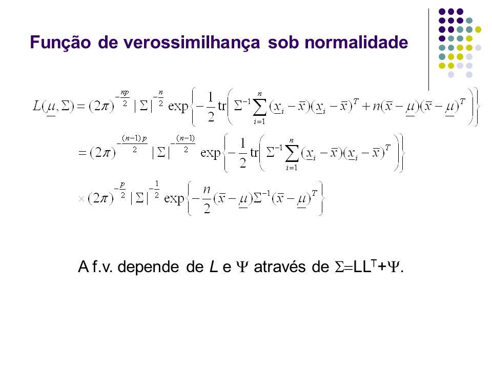 Método da máxima-verossimilhança O modelo ainda não está bem definido devido à multiplicidade de escolhas para L.