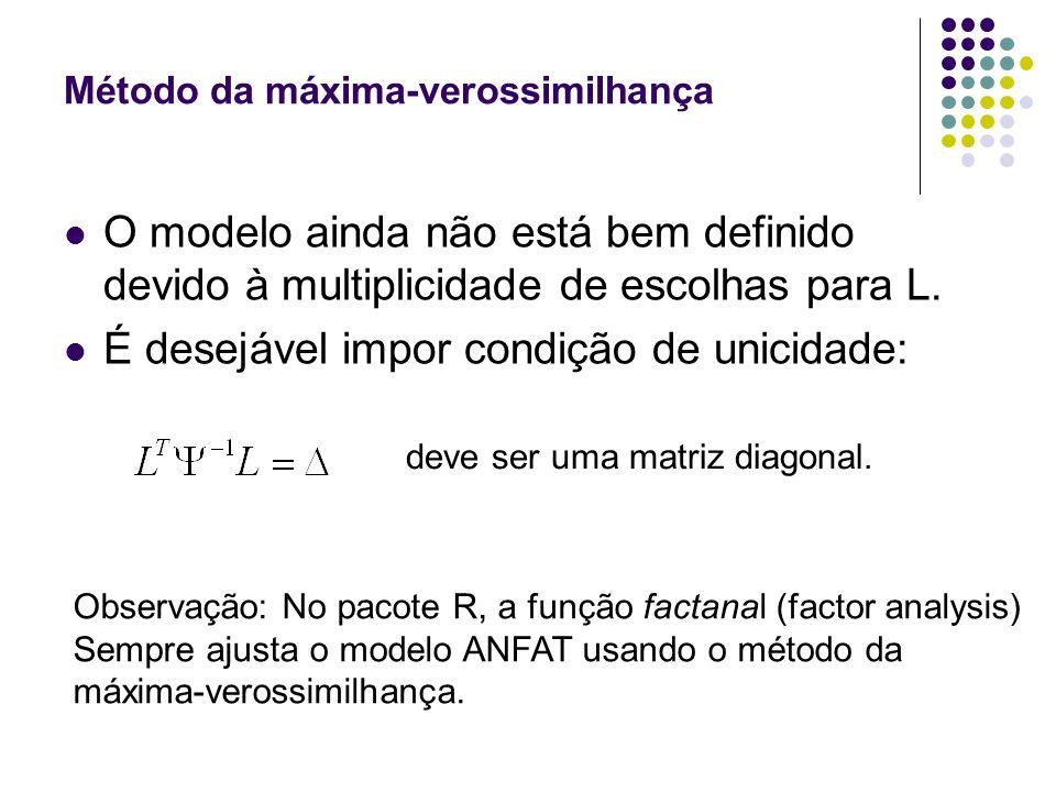 Método da máxima-verossimilhança O modelo ainda não está bem definido devido à multiplicidade de escolhas para L. É desejável impor condição de unicid