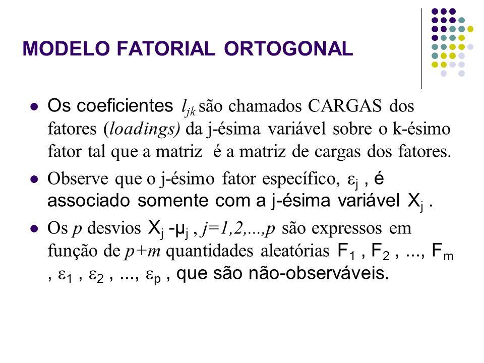 MODELO FATORIAL ORTOGONAL Isso diferencia o modelo fatorial do modelo de regressão multivariada para o qual as variáveis explicativas podem ser observadas.