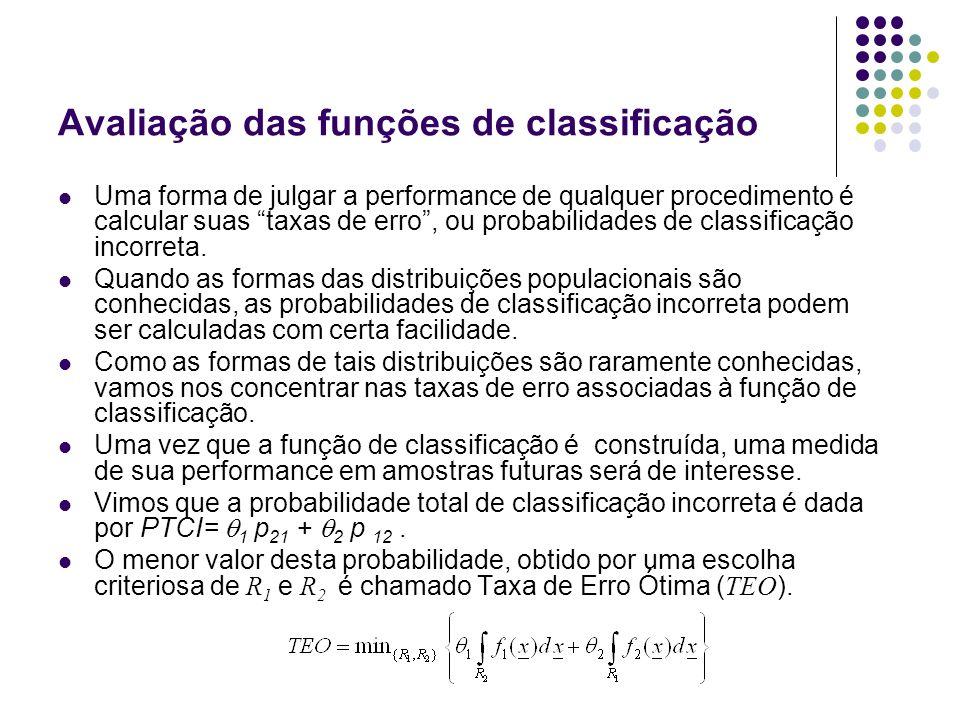 Avaliação das funções de classificação Uma forma de julgar a performance de qualquer procedimento é calcular suas taxas de erro, ou probabilidades de classificação incorreta.