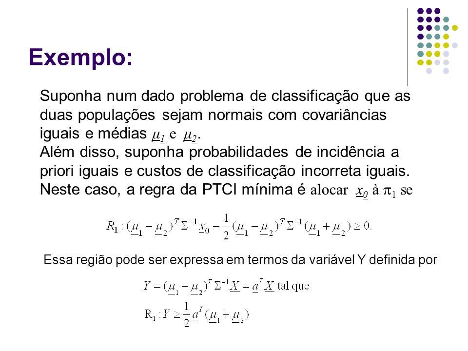 Exemplo: Suponha num dado problema de classificação que as duas populações sejam normais com covariâncias iguais e médias μ 1 e μ 2.