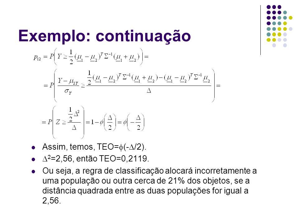 Exemplo: continuação Assim, temos, TEO= (- /2). 2 =2,56, então TEO=0,2119.