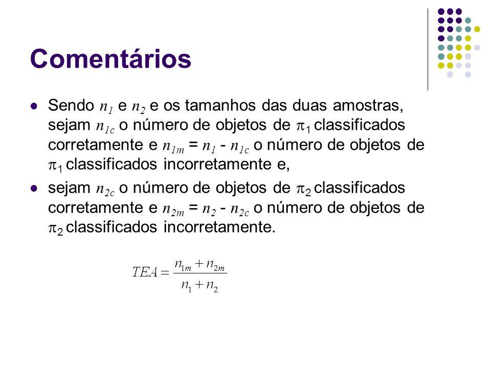 Comentários Sendo n 1 e n 2 e os tamanhos das duas amostras, sejam n 1c o número de objetos de 1 classificados corretamente e n 1m = n 1 - n 1c o número de objetos de 1 classificados incorretamente e, sejam n 2c o número de objetos de 2 classificados corretamente e n 2m = n 2 - n 2c o número de objetos de 2 classificados incorretamente.