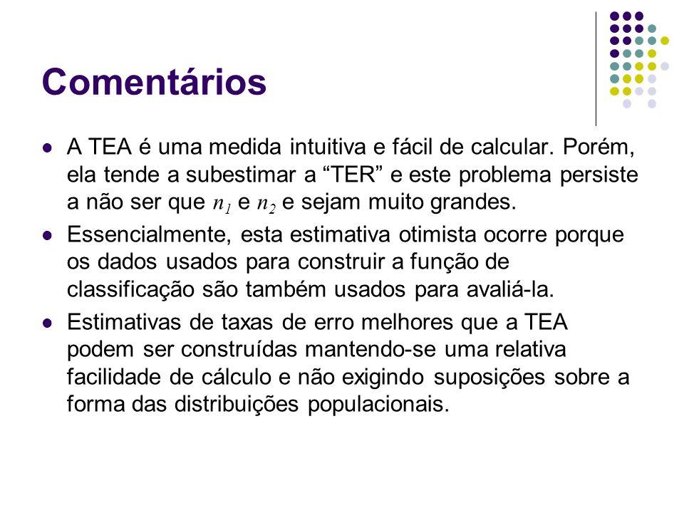 Comentários A TEA é uma medida intuitiva e fácil de calcular.