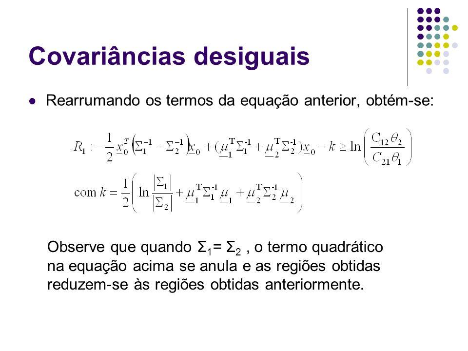 Covariâncias desiguais Rearrumando os termos da equação anterior, obtém-se: Observe que quando Σ 1 = Σ 2, o termo quadrático na equação acima se anula e as regiões obtidas reduzem-se às regiões obtidas anteriormente.