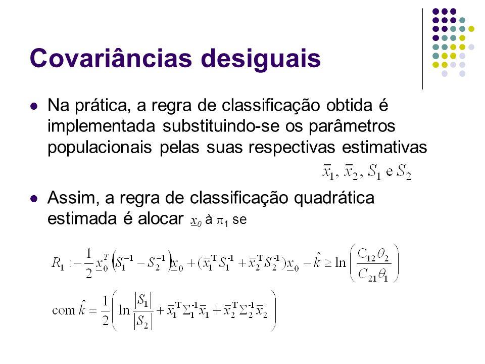 Covariâncias desiguais Na prática, a regra de classificação obtida é implementada substituindo-se os parâmetros populacionais pelas suas respectivas estimativas Assim, a regra de classificação quadrática estimada é alocar x 0 à 1 se