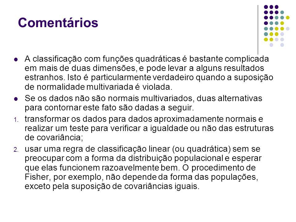 Comentários A TER indica como a função de classificação se comportará em amostras futuras.