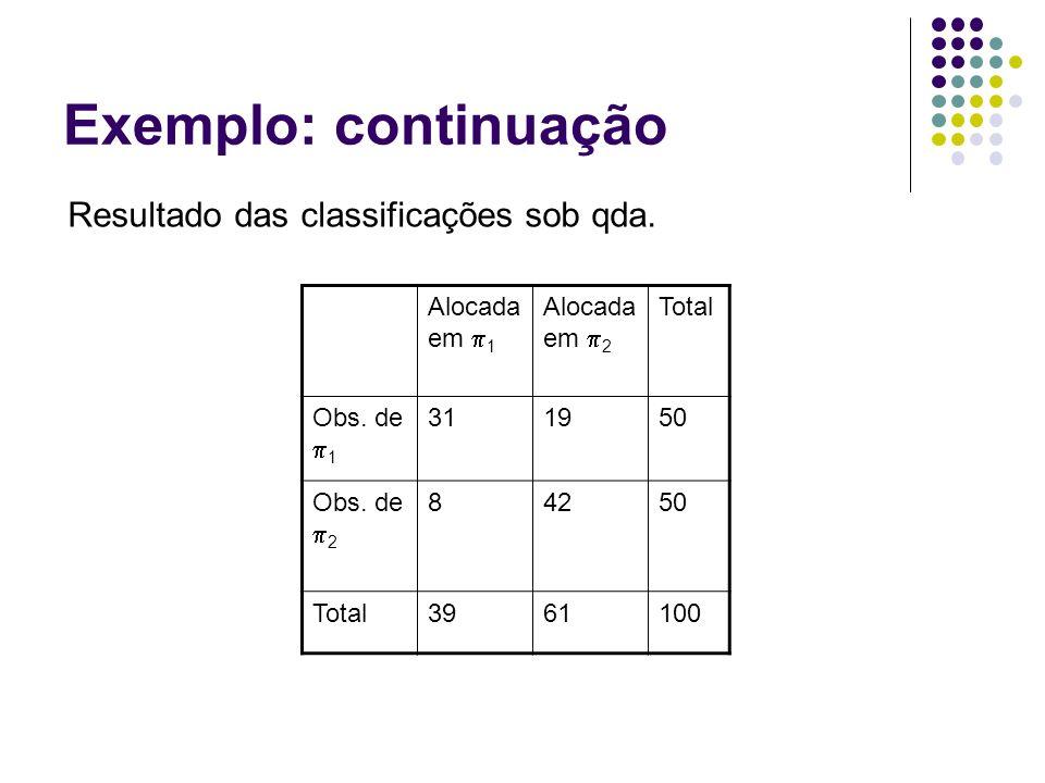 Exemplo: continuação Alocada em 1 Alocada em 2 Total Obs.