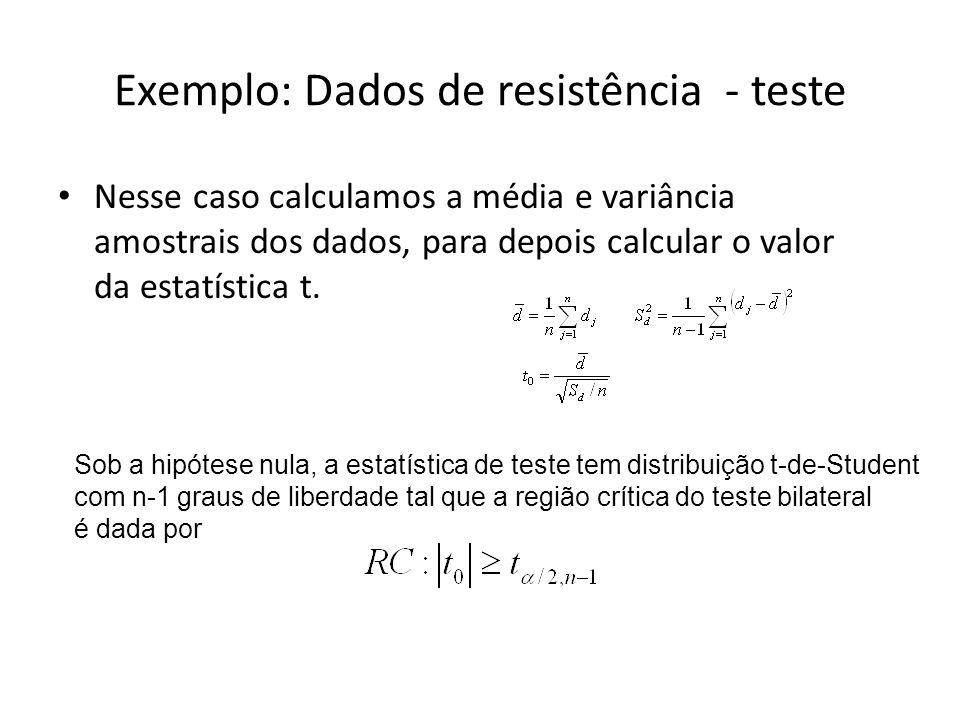 Exemplo: Dados de resistência - teste Nesse caso calculamos a média e variância amostrais dos dados, para depois calcular o valor da estatística t. So