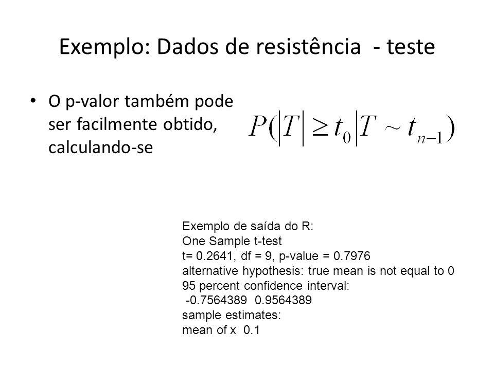 Exemplo: Dados de resistência - teste O p-valor também pode ser facilmente obtido, calculando-se Exemplo de saída do R: One Sample t-test t= 0.2641, d