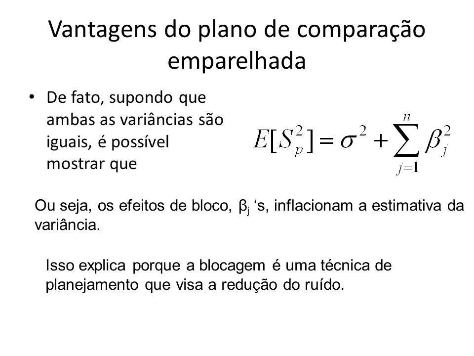 Vantagens do plano de comparação emparelhada De fato, supondo que ambas as variâncias são iguais, é possível mostrar que Ou seja, os efeitos de bloco,
