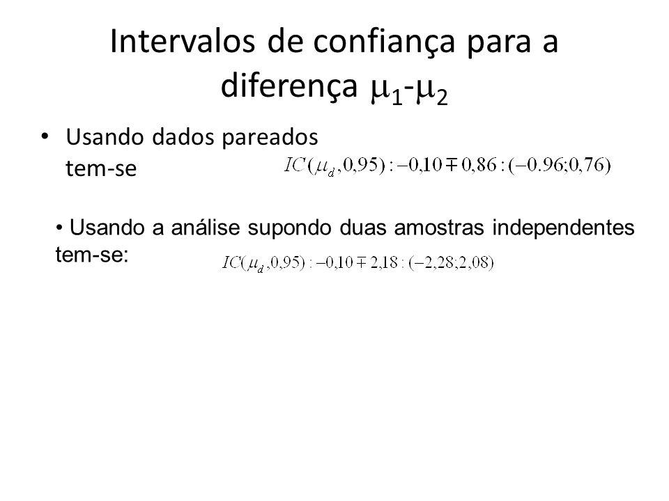 Intervalos de confiança para a diferença 1 - 2 Usando dados pareados tem-se Usando a análise supondo duas amostras independentes tem-se: