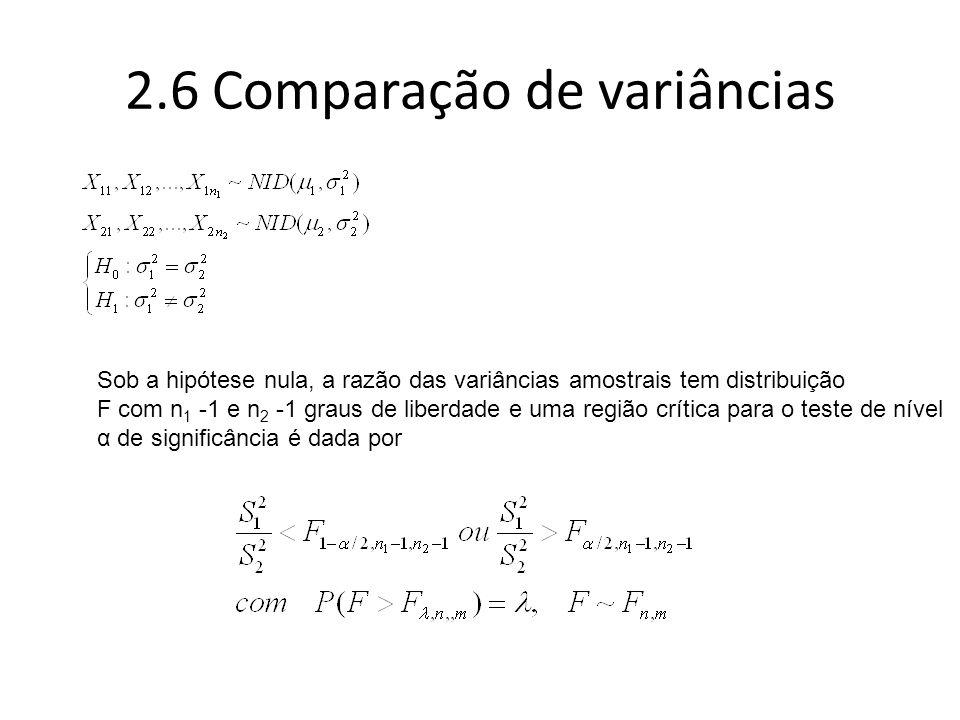 2.6 Comparação de variâncias Sob a hipótese nula, a razão das variâncias amostrais tem distribuição F com n 1 -1 e n 2 -1 graus de liberdade e uma reg