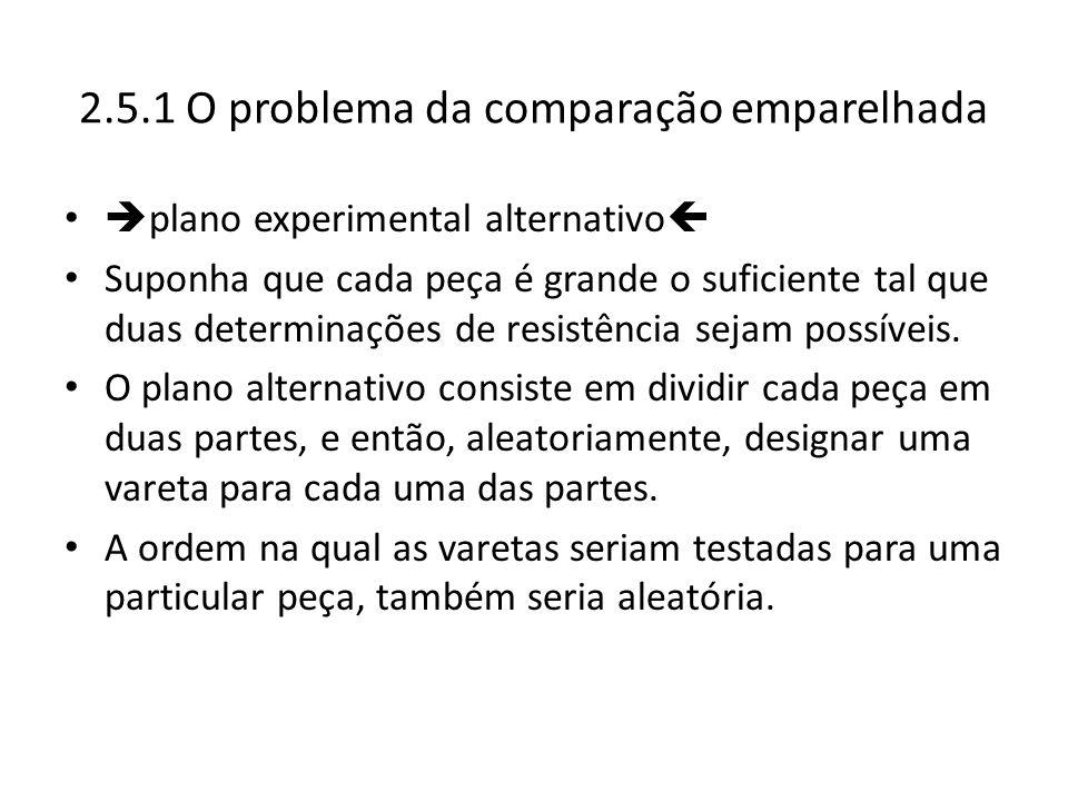 2.5.1 O problema da comparação emparelhada plano experimental alternativo Suponha que cada peça é grande o suficiente tal que duas determinações de re
