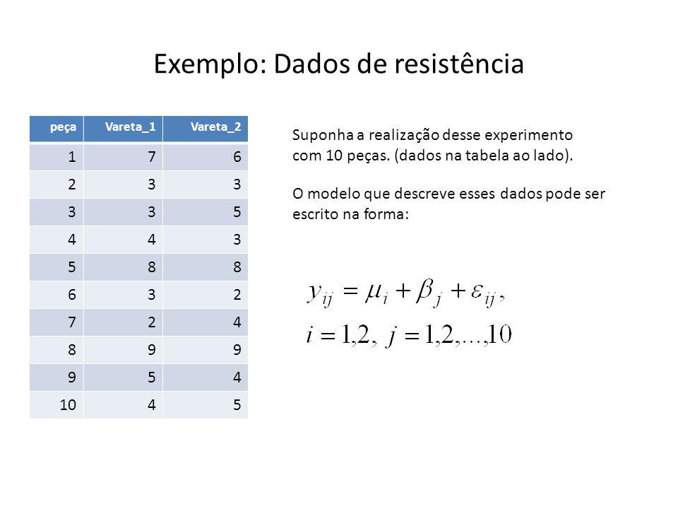 Exemplo: Dados de resistência peçaVareta_1Vareta_2 176 233 335 443 588 632 724 899 954 1045 Suponha a realização desse experimento com 10 peças. (dado