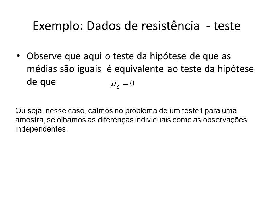 Exemplo: Dados de resistência - teste Observe que aqui o teste da hipótese de que as médias são iguais é equivalente ao teste da hipótese de que Ou se