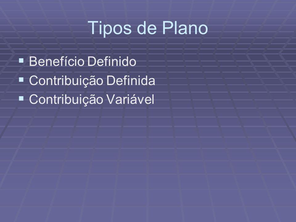 Tipos de Plano Benefício Definido Contribuição Definida Contribuição Variável